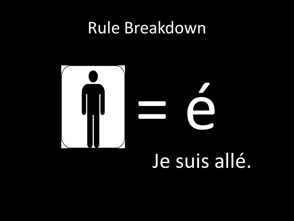 Rule Breakdown = é Je suis allé.