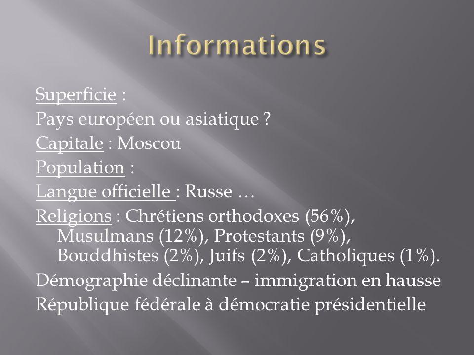 Superficie : Pays européen ou asiatique ? Capitale : Moscou Population : Langue officielle : Russe … Religions : Chrétiens orthodoxes (56%), Musulmans
