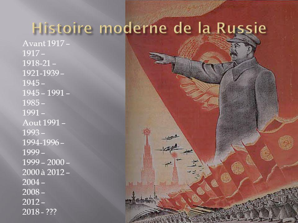 Avant 1917 – 1917 – 1918-21 – 1921-1939 – 1945 – 1945 – 1991 – 1985 – 1991 – Aout 1991 – 1993 – 1994-1996 – 1999 – 1999 – 2000 – 2000 à 2012 – 2004 –