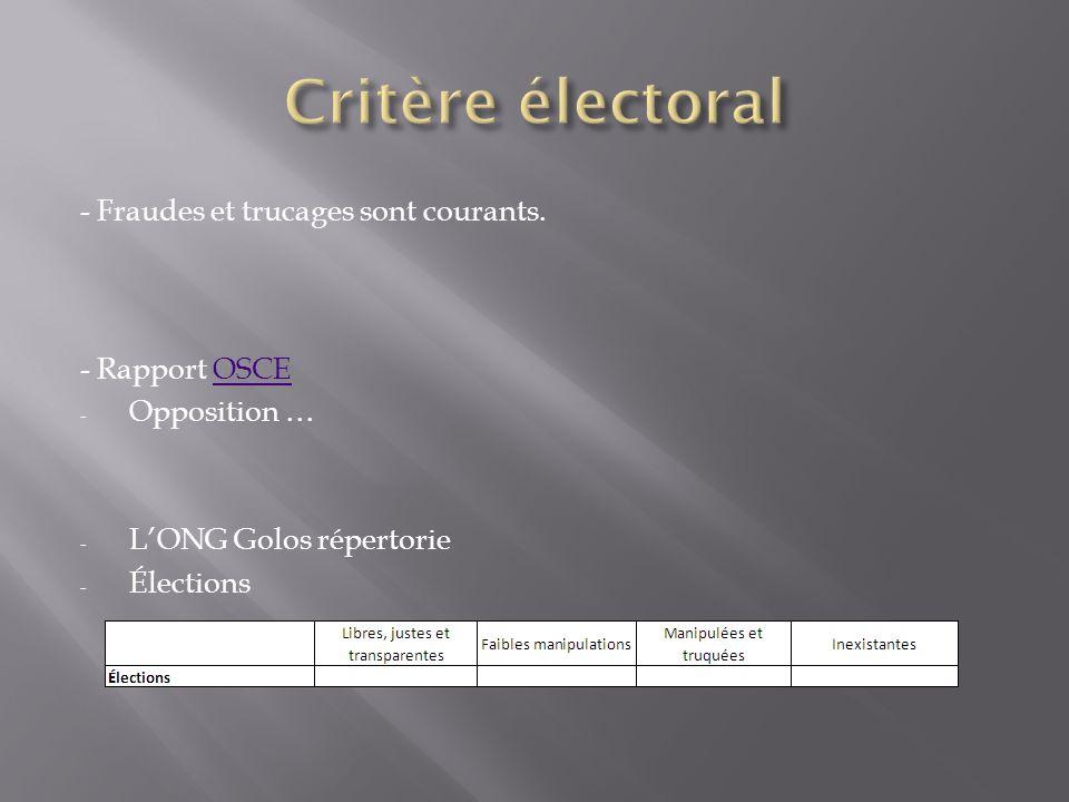 - Fraudes et trucages sont courants. - Rapport OSCEOSCE - Opposition … - LONG Golos répertorie - Élections