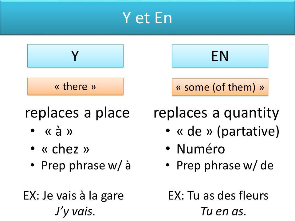 Y et En replaces a place « à » « chez » Prep phrase w/ à replaces a quantity « de » (partative) Numéro Prep phrase w/ de Y Y EN EX: Je vais à la gare