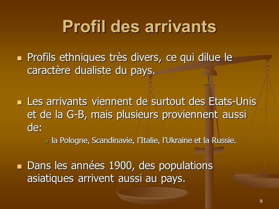 9 Profil des arrivants Profils ethniques très divers, ce qui dilue le caractère dualiste du pays.