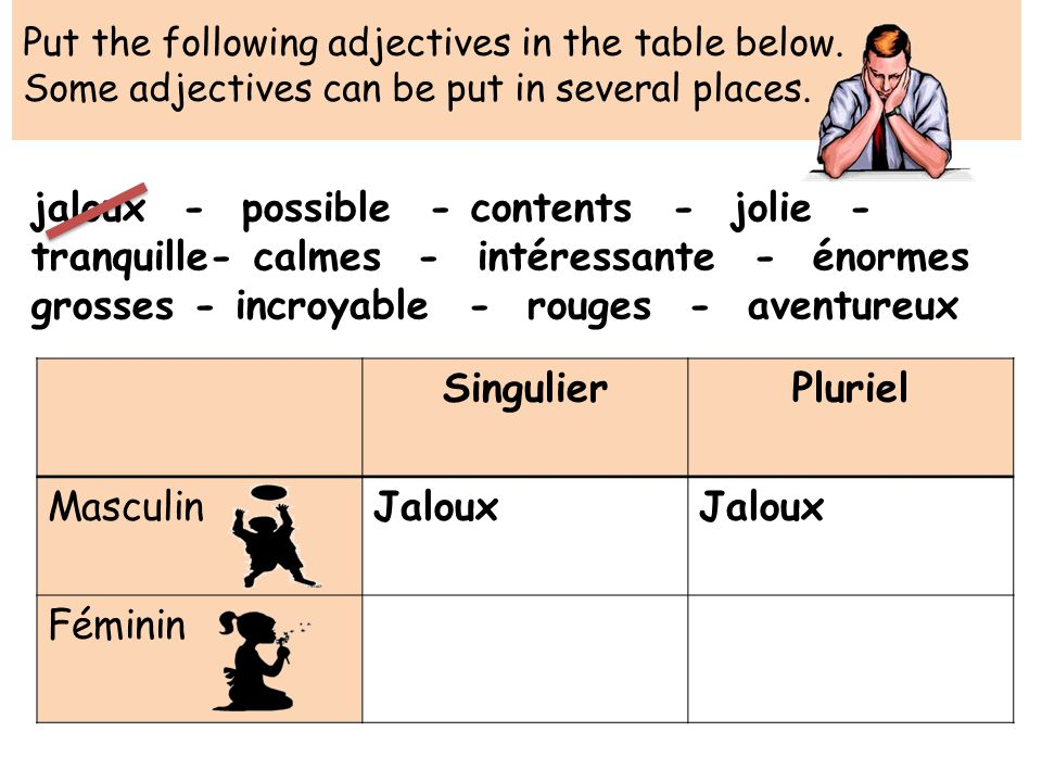 Put the following adjectives in the table below.Some adjectives can be put in several places.