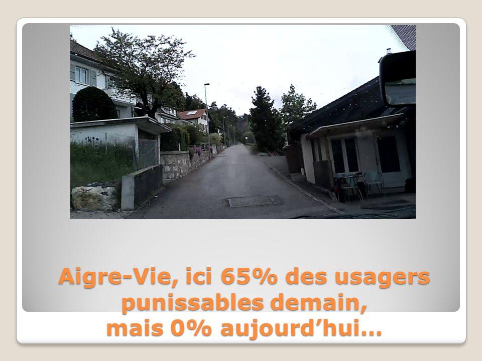 Aigre-Vie, ici 65% des usagers punissables demain, mais 0% aujourdhui…