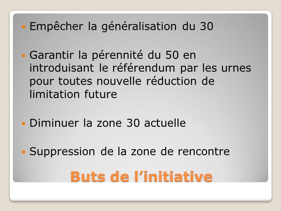Buts de linitiative Empêcher la généralisation du 30 Garantir la pérennité du 50 en introduisant le référendum par les urnes pour toutes nouvelle réduction de limitation future Diminuer la zone 30 actuelle Suppression de la zone de rencontre