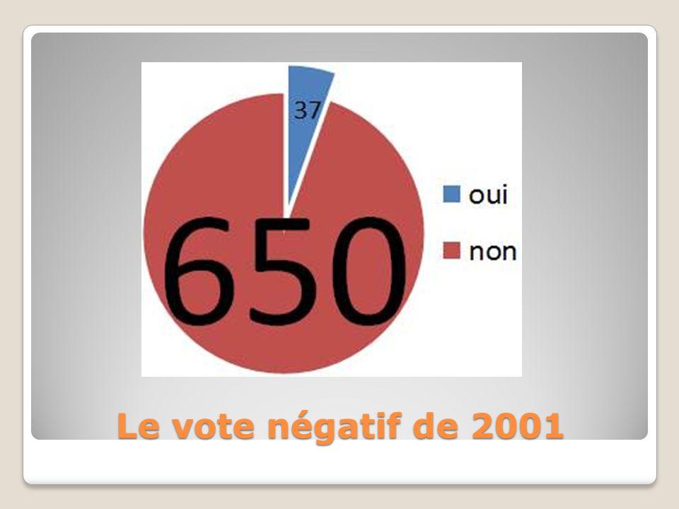 Le vote négatif de 2001