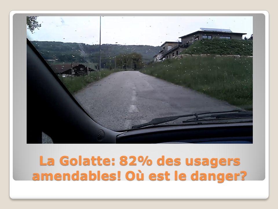 La Golatte: 82% des usagers amendables! Où est le danger
