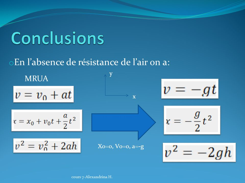o En labsence de résistance de lair on a: cours 7-Alexandrina H. y x X0=0, V0=0, a=-g MRUA