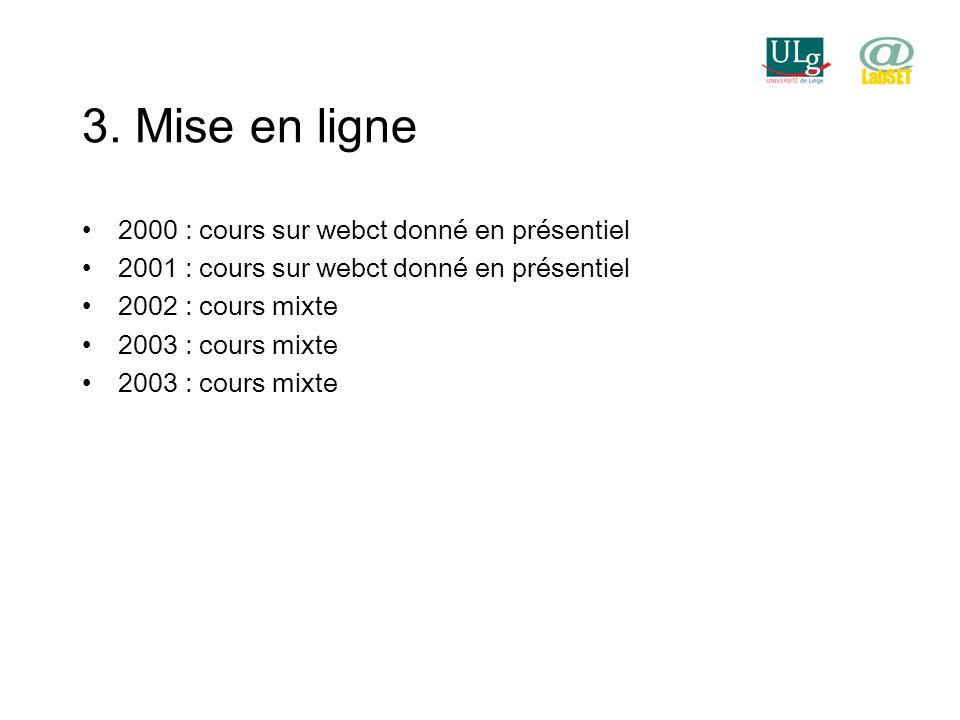 3. Mise en ligne 2000 : cours sur webct donné en présentiel 2001 : cours sur webct donné en présentiel 2002 : cours mixte 2003 : cours mixte