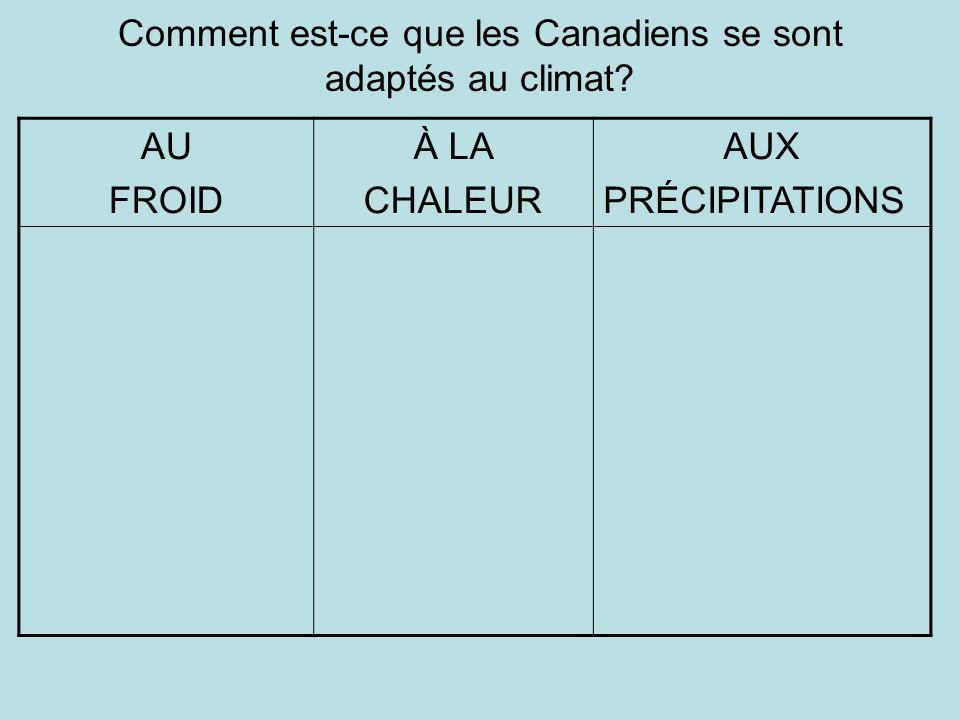 Comment est-ce que les Canadiens se sont adaptés au climat? AU FROID À LA CHALEUR AUX PRÉCIPITATIONS