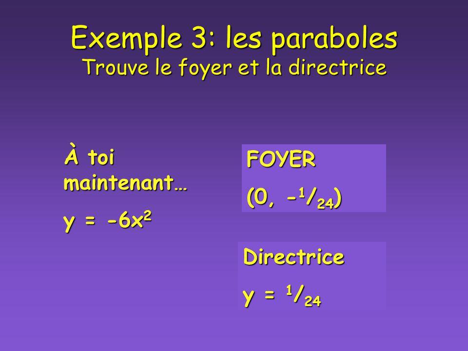Exemple 2: les paraboles Trouve le foyer et la directrice x = -3y 2 y 2 = ( -1 / 3 )x 4p = -1 / 3 p = -1 / 12 FOYER ( -1 / 12, 0) Directrice x = - 1 /