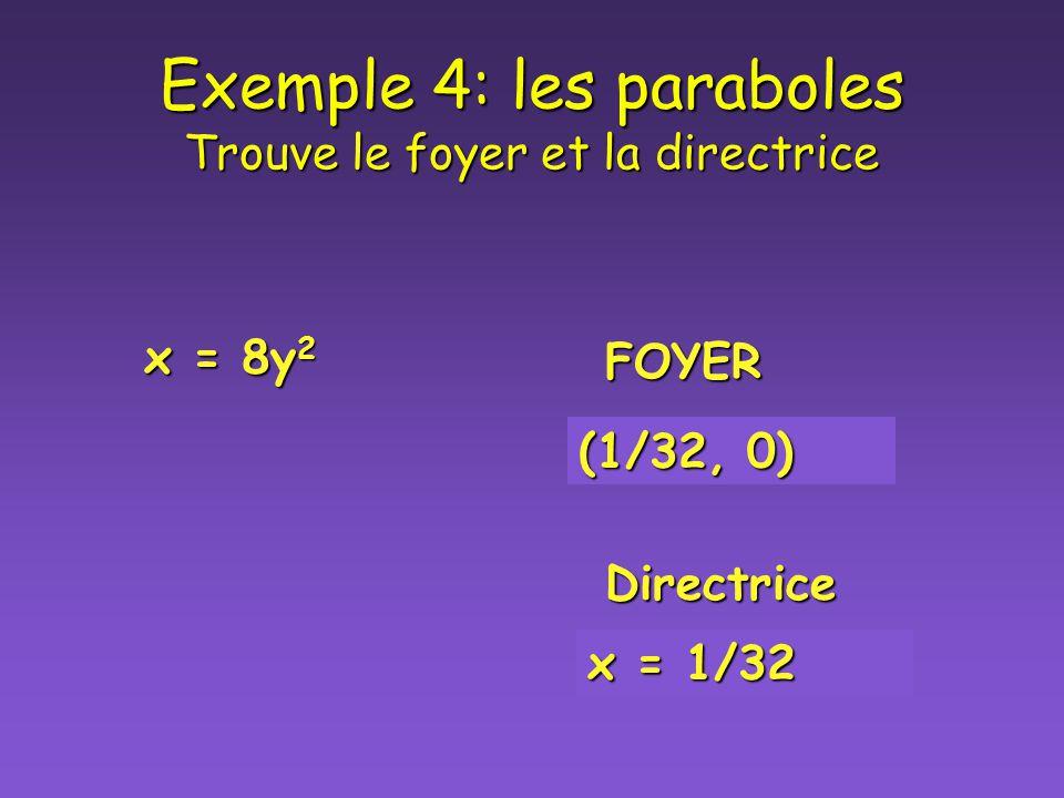 Exemple 3: les paraboles Trouve le foyer et la directrice À toi maintenant… y = -6x 2 FOYER???? Directrice???? FOYER (0, - 1 / 24 ) Directrice y = 1 /