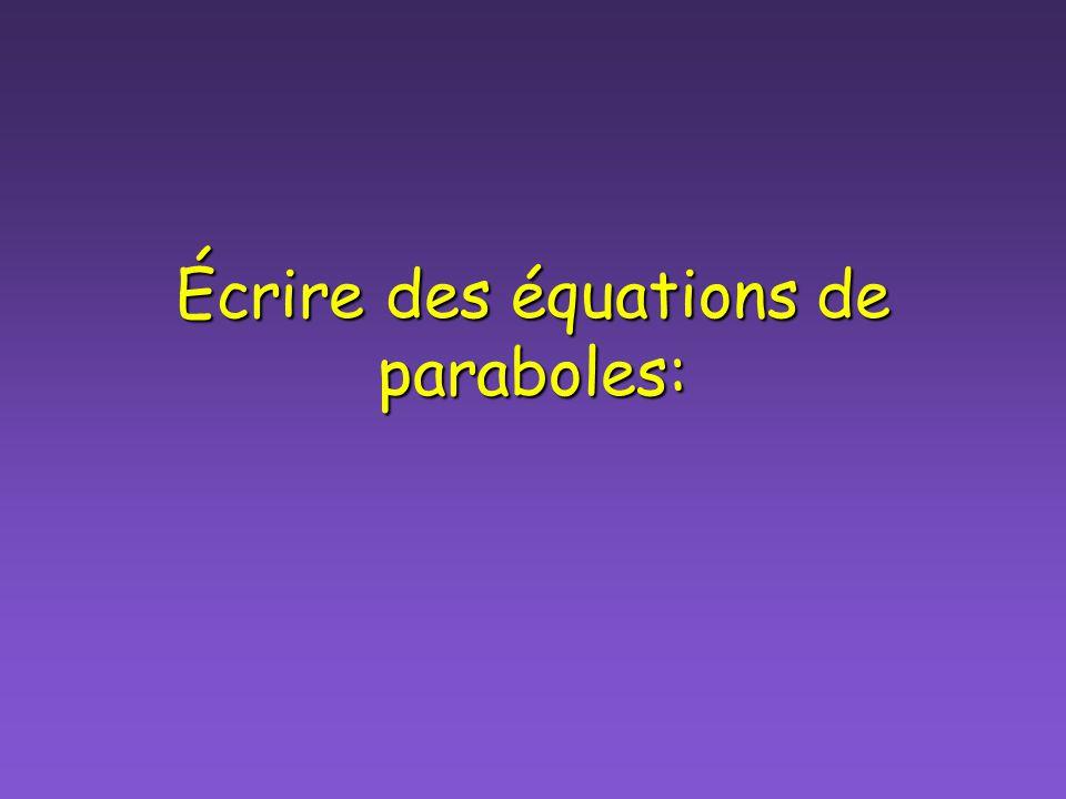Exemple 4: les paraboles Trouve le foyer et la directrice x = 8y 2 FOYER???? Directrice???? (1/32, 0) x = 1/32
