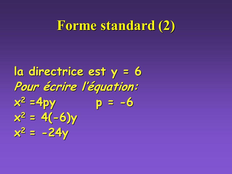 Forme standard sommet à (0,0) Exemple 1 Foyer à (-4,0) Pour écrire léquation y 2 =4px p = -4 y 2 = 4(-4)x y 2 = -16x
