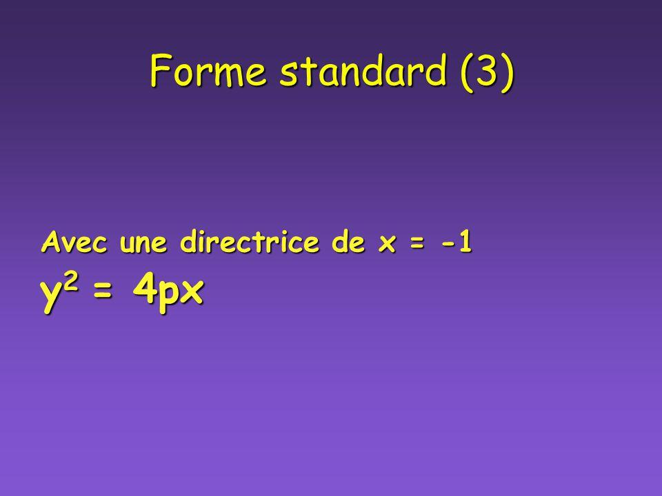 Forme standard (2) la directrice est y = 6 Pour écrire léquation: x 2 =4py p = -6 x 2 = 4(-6)y x 2 = -24y