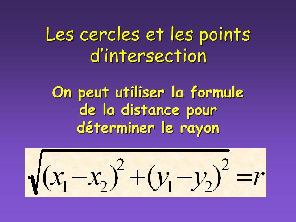 Équation en forme standard dun cercle ayant son centre à lorigine (0,0)
