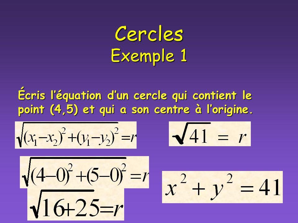 Les cercles et les points dintersection On peut utiliser la formule de la distance pour déterminer le rayon