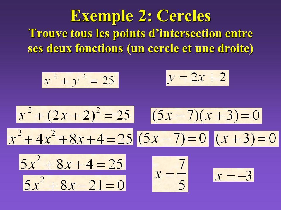 Cercles Exemple 1 Écris léquation dun cercle qui contient le point (4,5) et qui a son centre à lorigine.