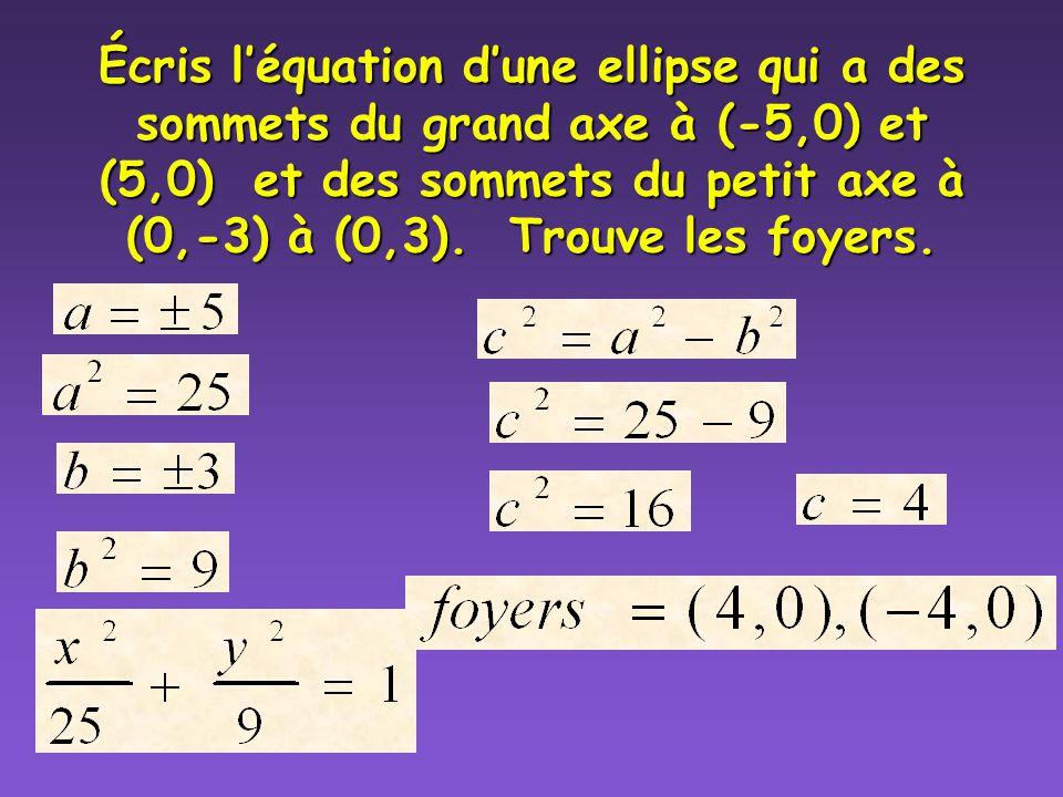 Lellipse: exemple 2 Trouve les foyers et les sommets a = distance aux sommets c = distance du centre aux foyers