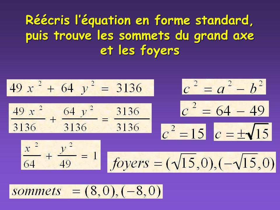 Écris léquation dune ellipse qui a des sommets du grand axe à (-5,0) et (5,0) et des sommets du petit axe à (0,-3) à (0,3). Trouve les foyers.