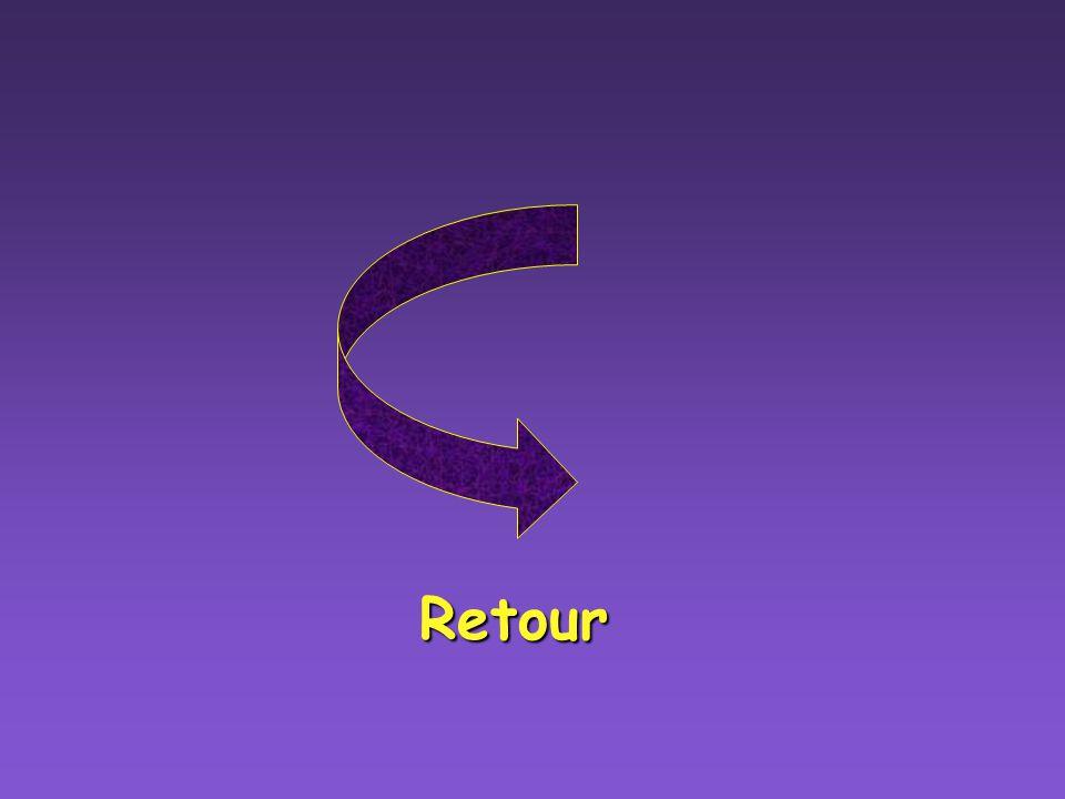 Réécris léquation en forme standard, puis trouve les sommets du grand axe et les foyers