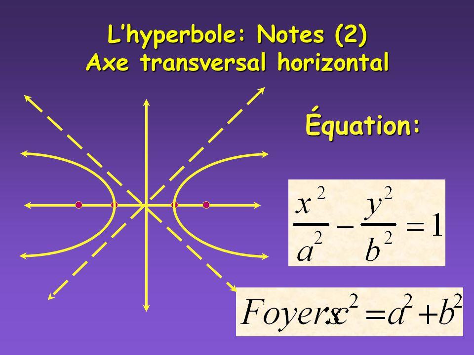 Lhyperbole: Notes Axe transversal horizontal Centre (0,0) Sommets (a,0) & (-a,0) (-a,0) Foyers (c,0) & (-c, 0) (-c, 0) Asymptotes