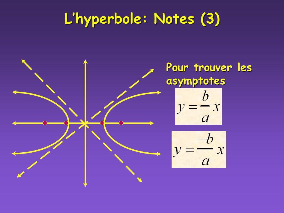 Lhyperbole: Notes (2) Axe transversal horizontal Équation: