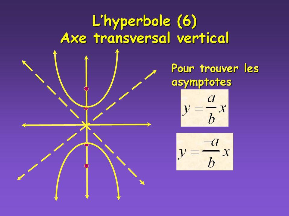 Lhyperbole: Notes (5) Axe transversal vertical équation