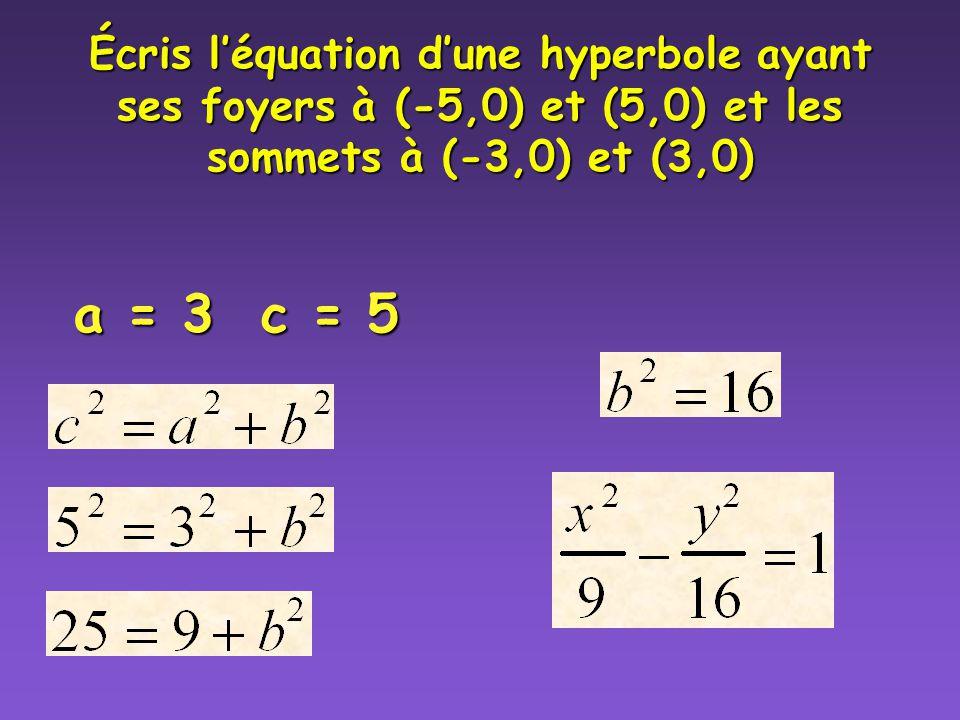 Lhyperbole (6) Axe transversal vertical Pour trouver les asymptotes
