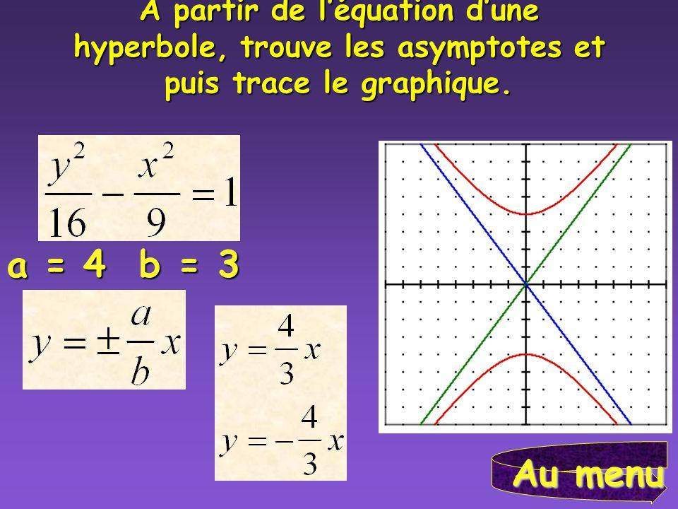 Écris léquation dune hyperbole ayant ses foyers à (0,-5) et (0,5) et ses sommets à (0,-4) et (0,4) a = 4 c = 5