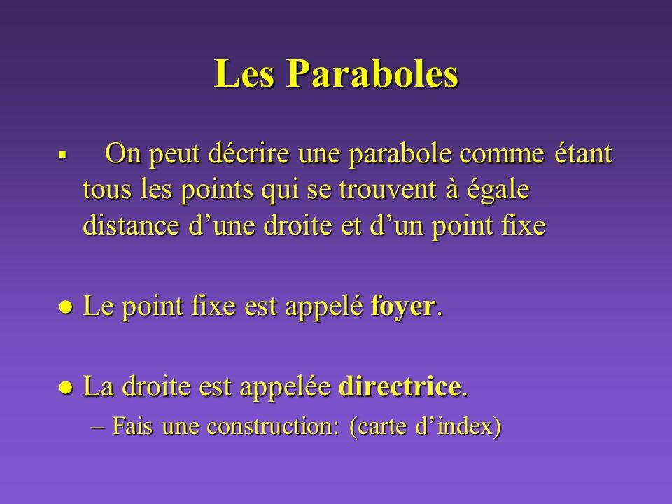 Les Paraboles On peut décrire une parabole comme étant tous les points qui se trouvent à égale distance dune droite et dun point fixe On peut décrire une parabole comme étant tous les points qui se trouvent à égale distance dune droite et dun point fixe l Le point fixe est appelé foyer.