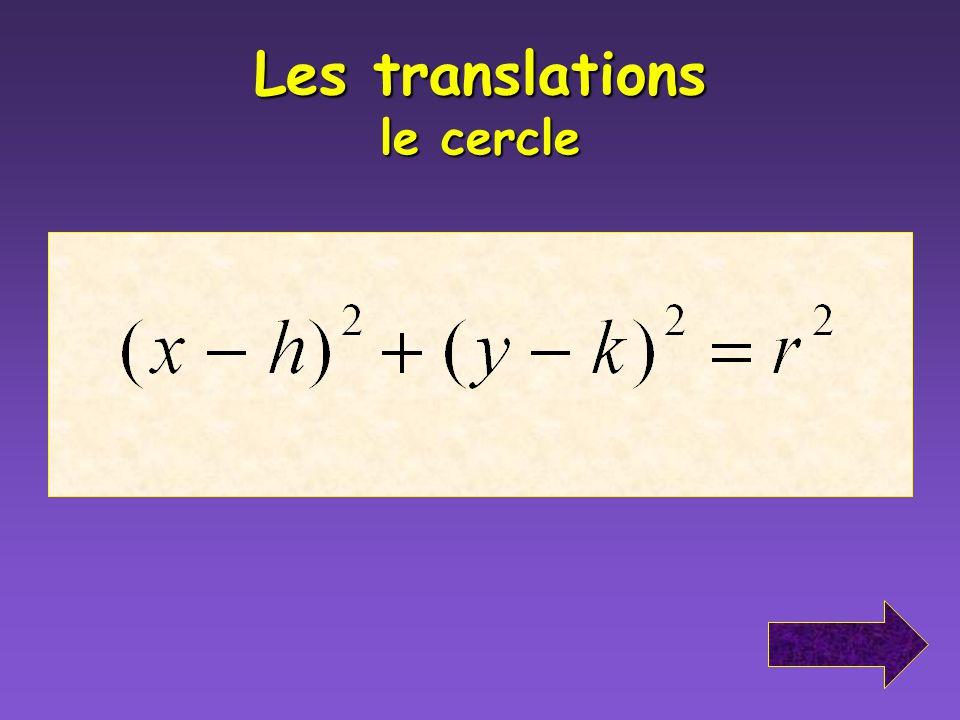 Les translations Quest-ce qui se passe si la section conique na pas son centre à lorigine (0,0)?