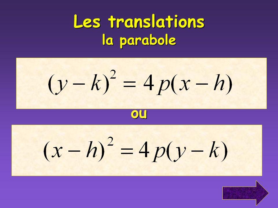 Les translations le cercle