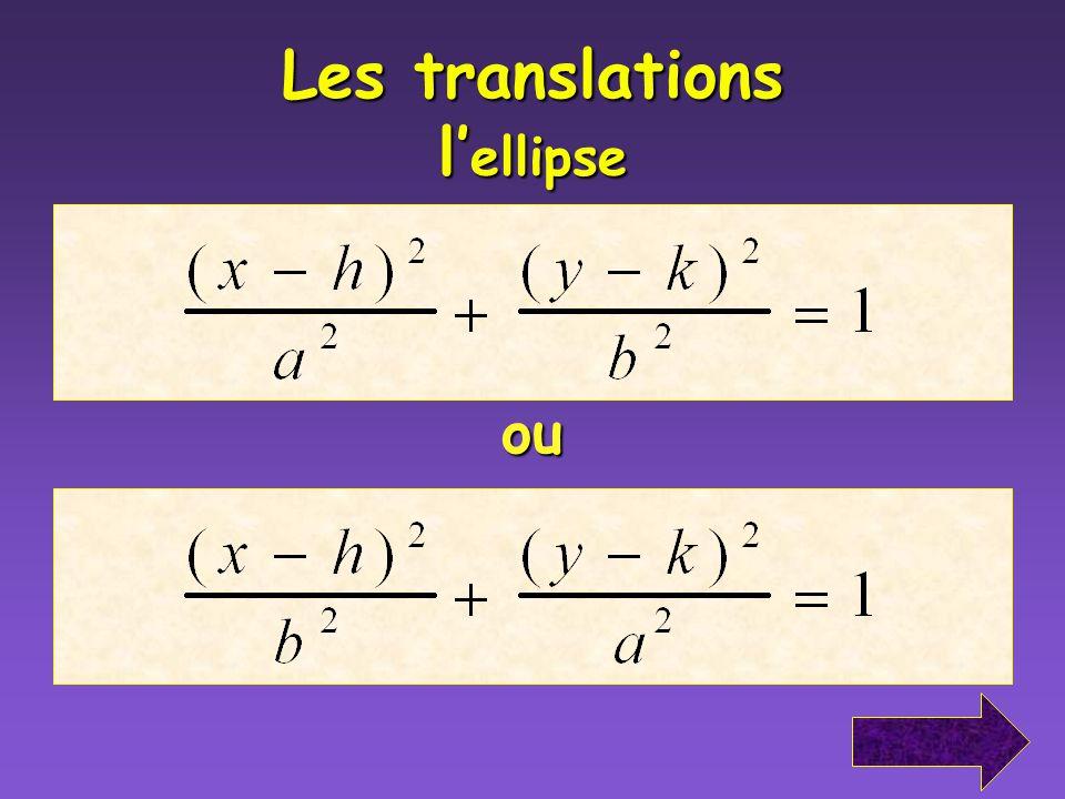 Les translations la parabole ou axe de symmétrie horizontal Axe de symmétrie vertical