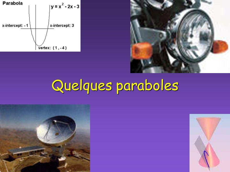 Les Paraboles On peut décrire une parabole comme étant tous les points qui se trouvent à égale distance dune droite et dun point fixe On peut décrire