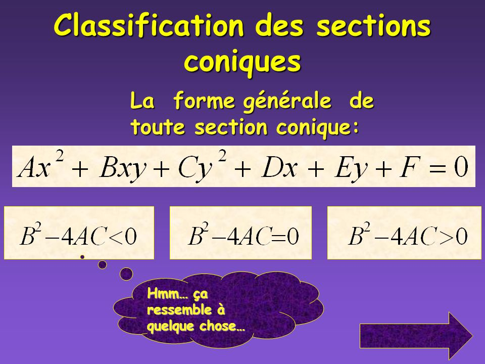 Classification des sections coniques