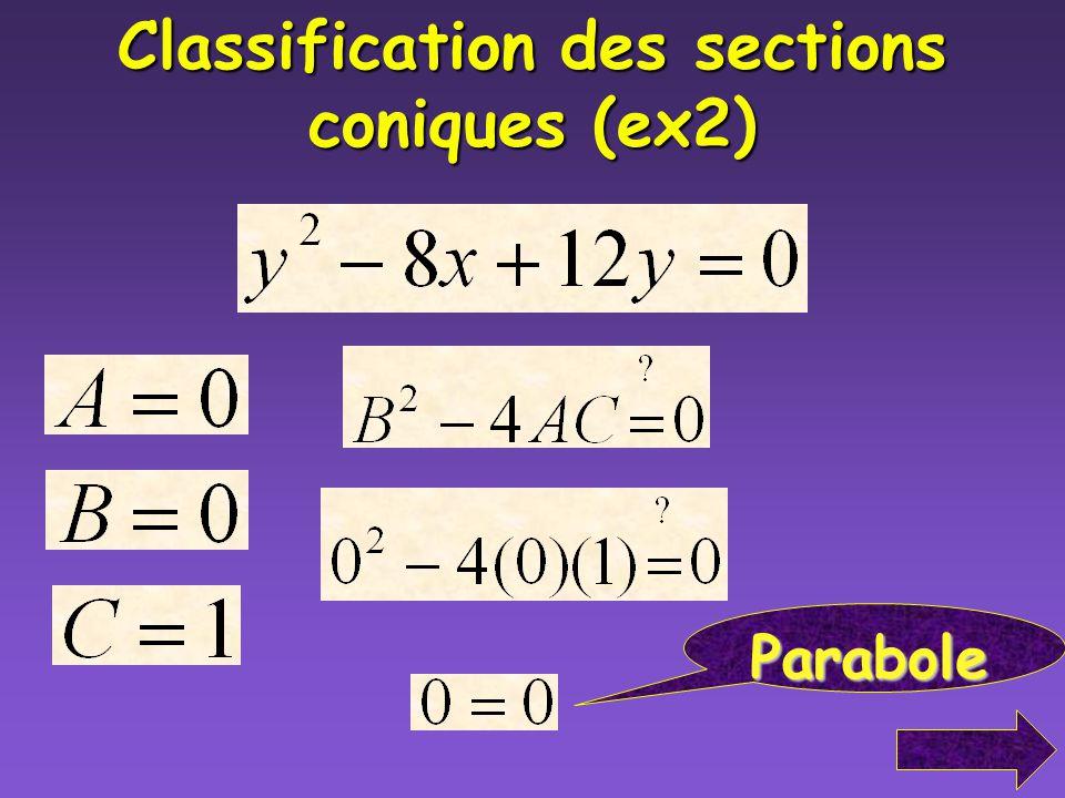Classification des sections coniques (Exemple #1) Classifie la section conique, donnée en forme générale ellipse