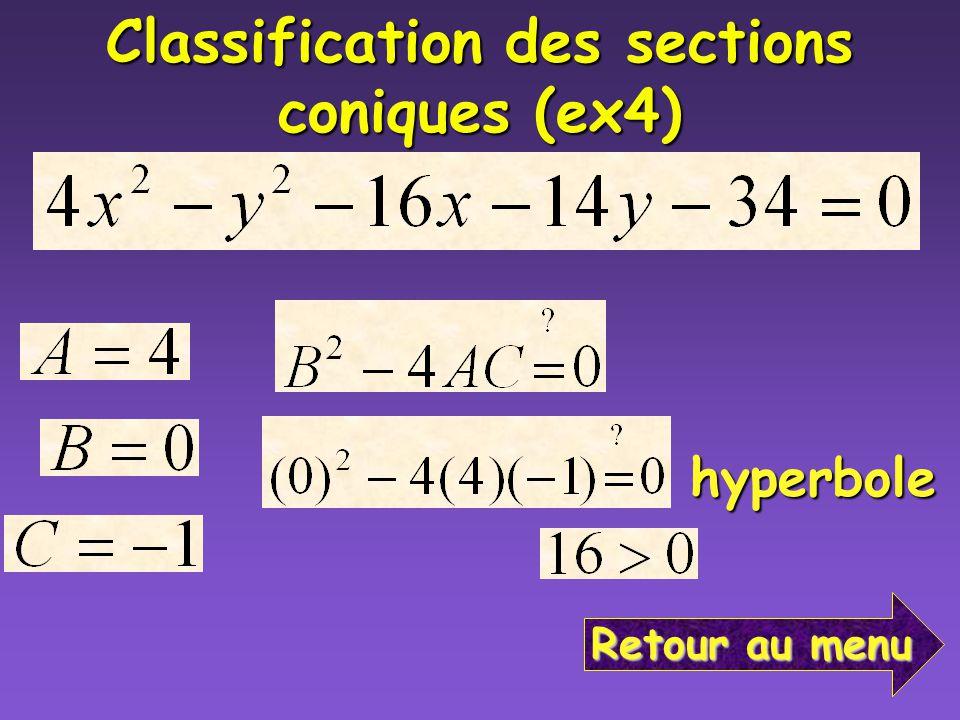 Classification des sections coniques (ex3) hyperbole