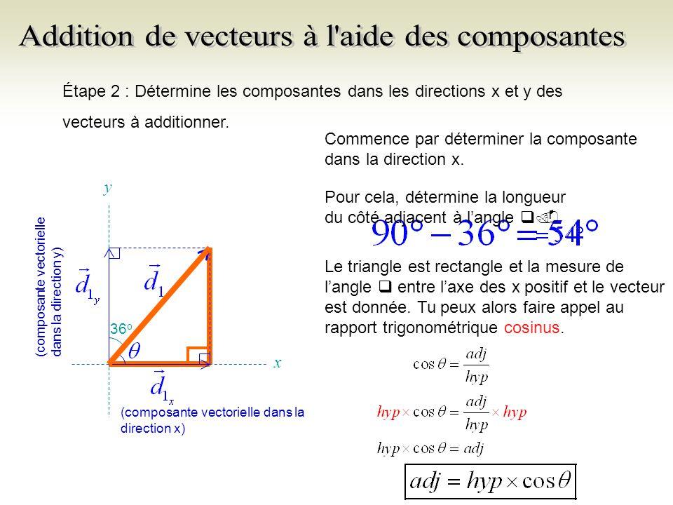 y N x Donc, le déplacement total de Jean-Maxime est de 2,8 km [S48 o E].