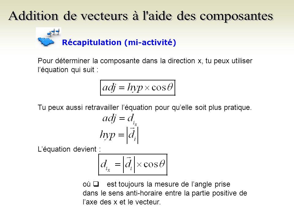 Récapitulation (mi-activité) (suite) Pour déterminer la composante dans la direction y, tu peux utiliser léquation qui suit : Tu peux aussi retravailler léquation pour quelle soit plus pratique.