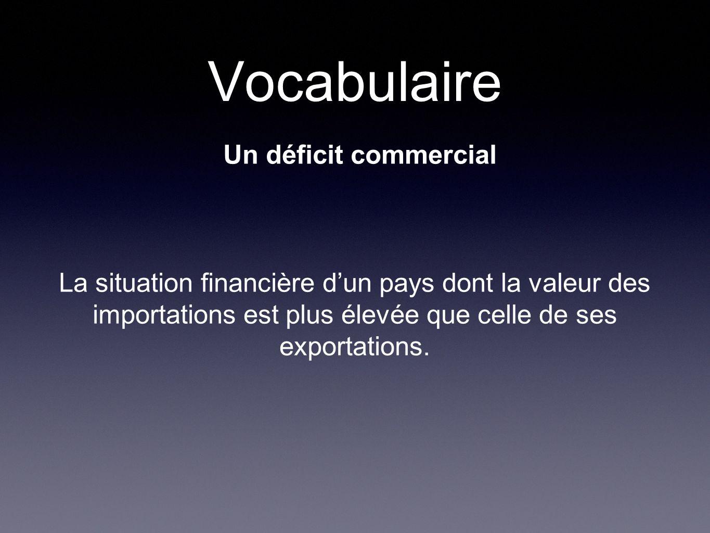 Vocabulaire Un déficit commercial La situation financière dun pays dont la valeur des importations est plus élevée que celle de ses exportations.