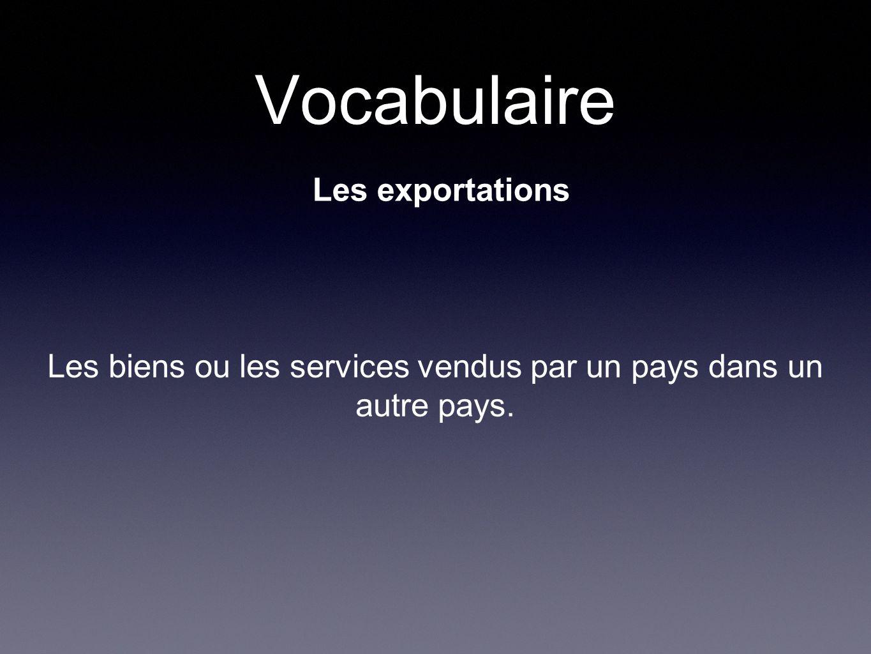 Vocabulaire Les exportations Les biens ou les services vendus par un pays dans un autre pays.