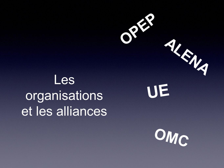 Les organisations et les alliances OPEP ALENA UE OMC
