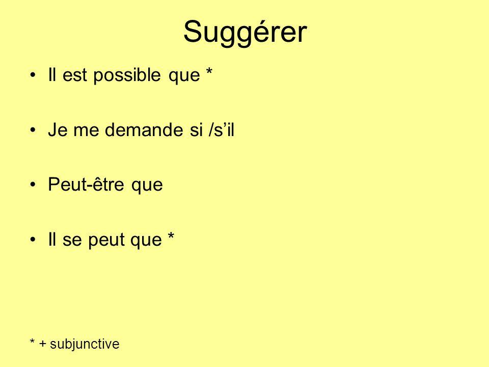 Suggérer Il est possible que * Je me demande si /sil Peut-être que Il se peut que * * + subjunctive