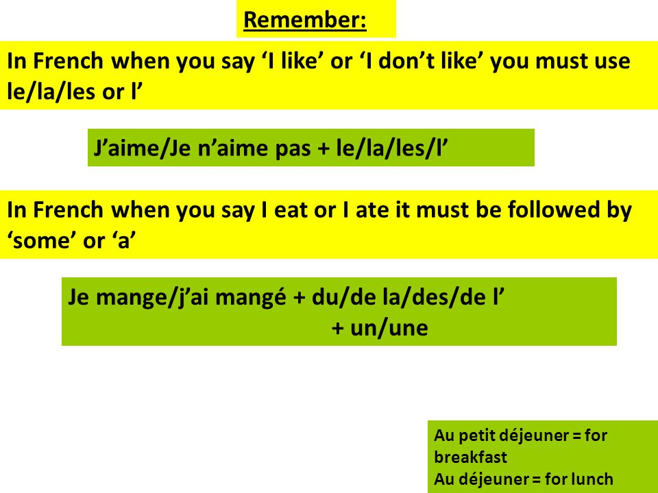 Jaime/Je naime pas + le/la/les/l Je mange/jai mangé + du/de la/des/de l + un/une Au petit déjeuner = for breakfast Au déjeuner = for lunch Remember: In French when you say I like or I dont like you must use le/la/les or l In French when you say I eat or I ate it must be followed by some or a