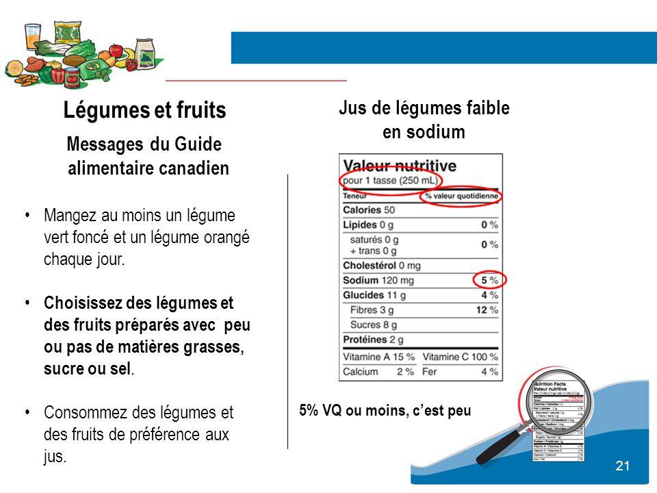 21 Légumes et fruits Messages du Guide alimentaire canadien Mangez au moins un légume vert foncé et un légume orangé chaque jour. Choisissez des légum