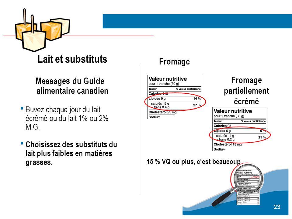 23 Lait et substituts Messages du Guide alimentaire canadien Buvez chaque jour du lait écrémé ou du lait 1% ou 2% M.G. Choisissez des substituts du la
