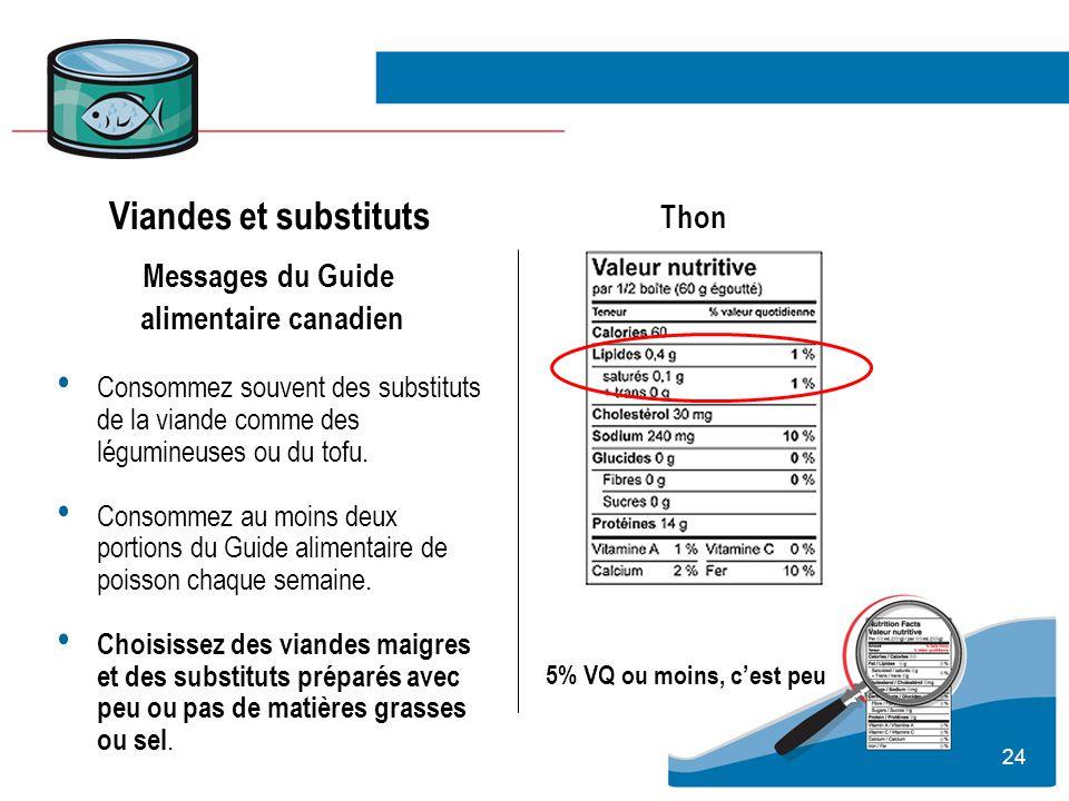24 Viandes et substituts Messages du Guide alimentaire canadien Consommez souvent des substituts de la viande comme des légumineuses ou du tofu. Conso