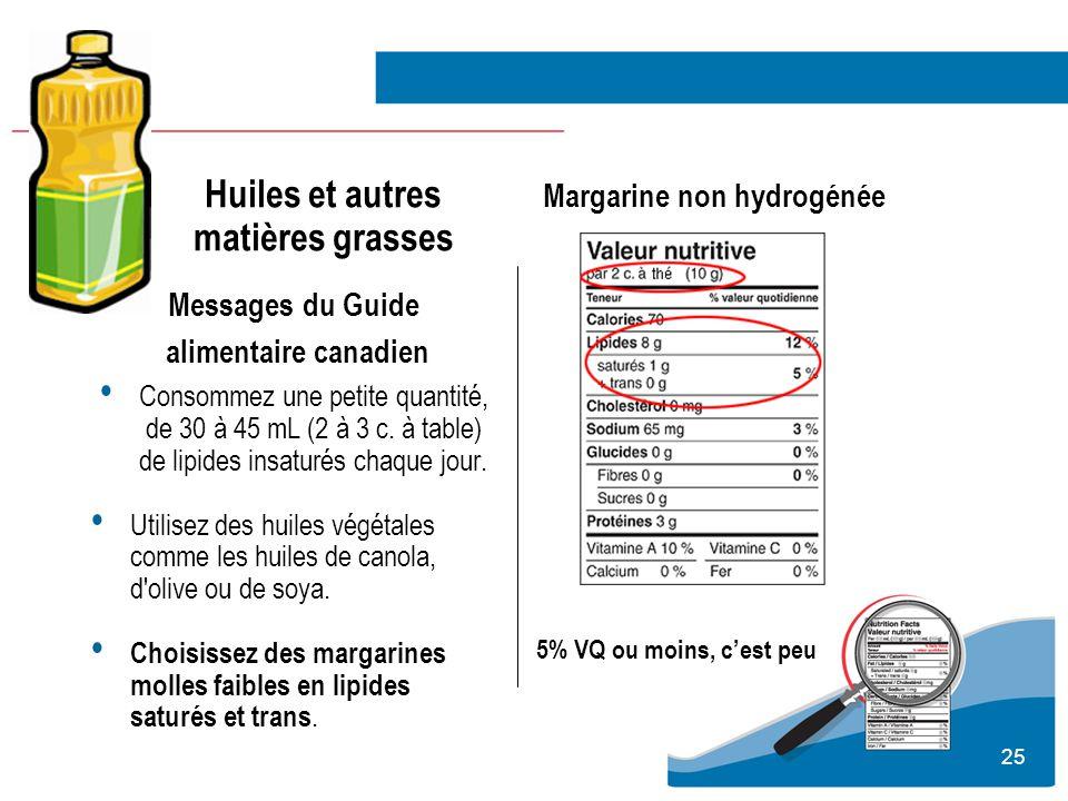 25 Huiles et autres matières grasses Messages du Guide alimentaire canadien Consommez une petite quantité, de 30 à 45 mL (2 à 3 c. à table) de lipides
