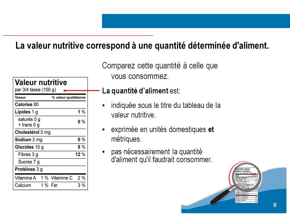 6 La valeur nutritive correspond à une quantité déterminée d'aliment. Comparez cette quantité à celle que vous consommez. La quantité daliment est: in